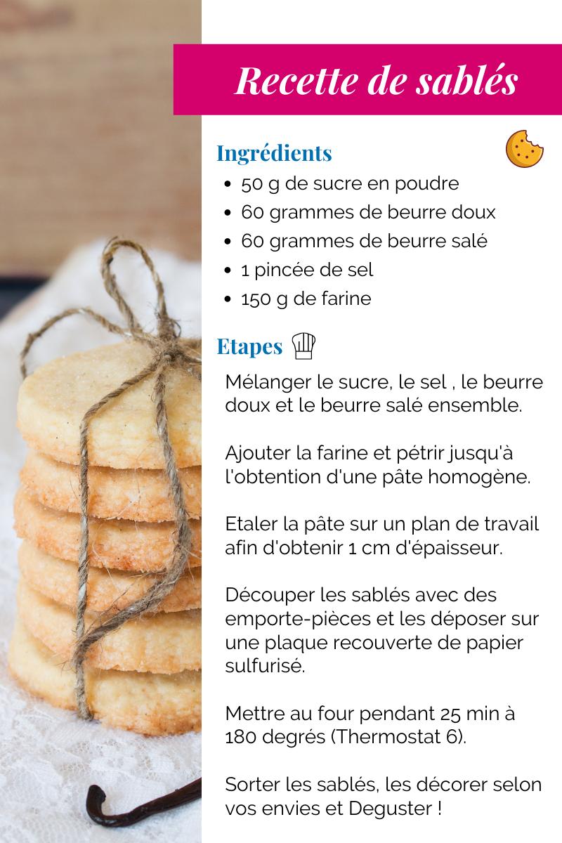 C'est une recette de sablés. une des activités artistiques autour de la cuisine.