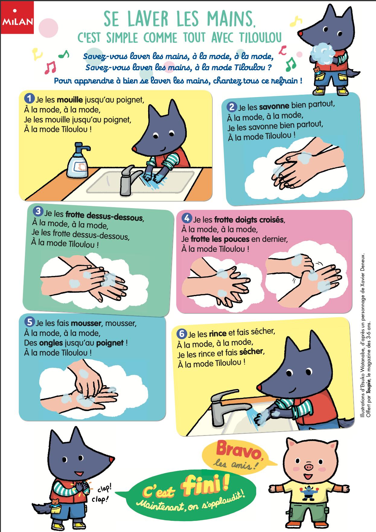 Schéma ludique expliquant comment bien se laver les mains